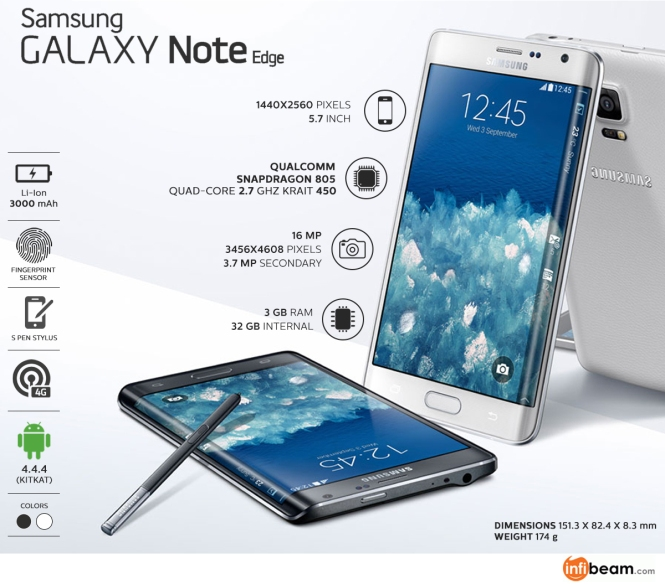 samsung-galaxy-note-edge-infographics